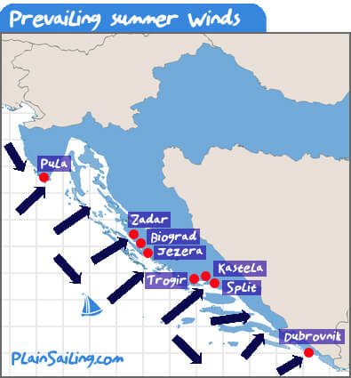 The Prevailing Summer Winds when Sailing in Croatia