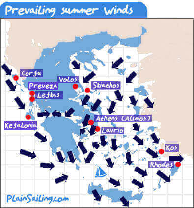 The Prevailing Summer Winds for Sailing in Greece