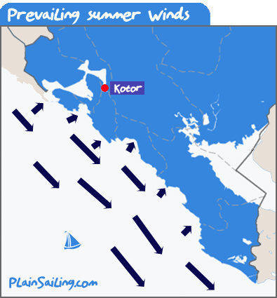 Split Sailing Winds