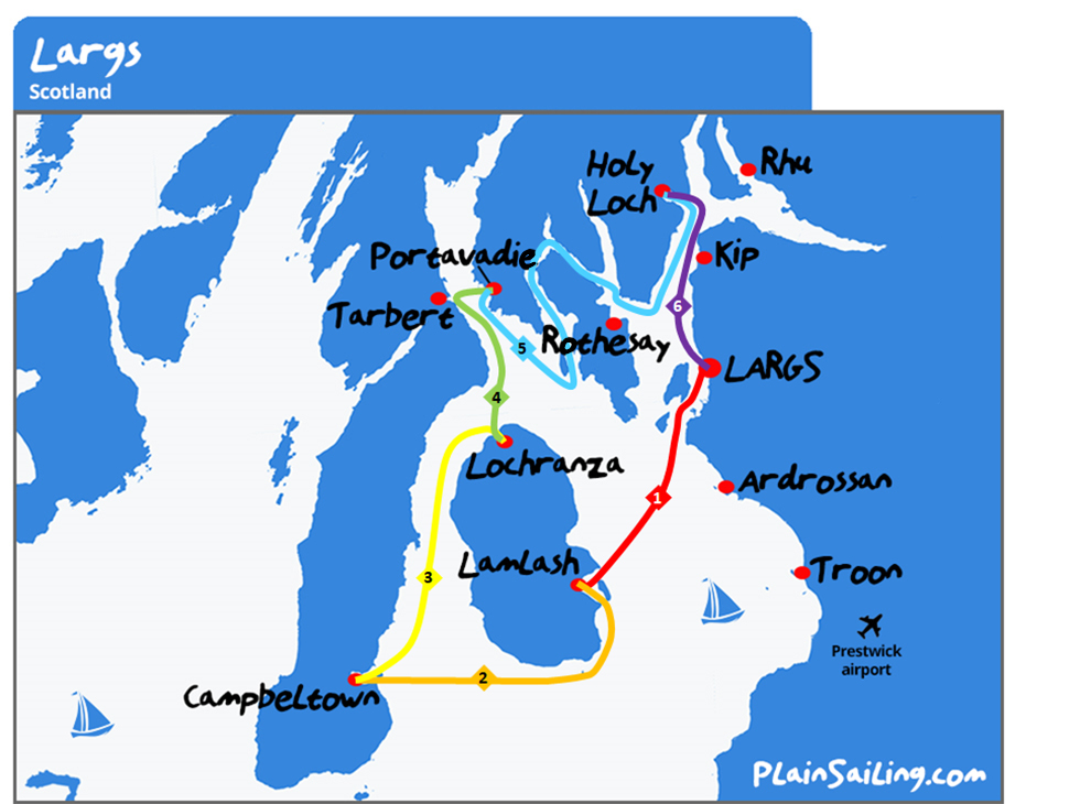 Largs - 6 day Sailing itinerary